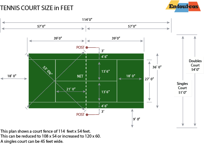 Dimensions of a tennis court in feet and inches